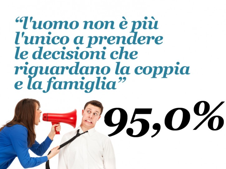 decisioni-coppia