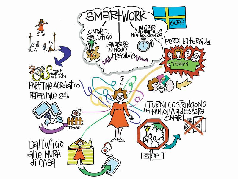 Le 5 trappole dello smart work | Donna Moderna