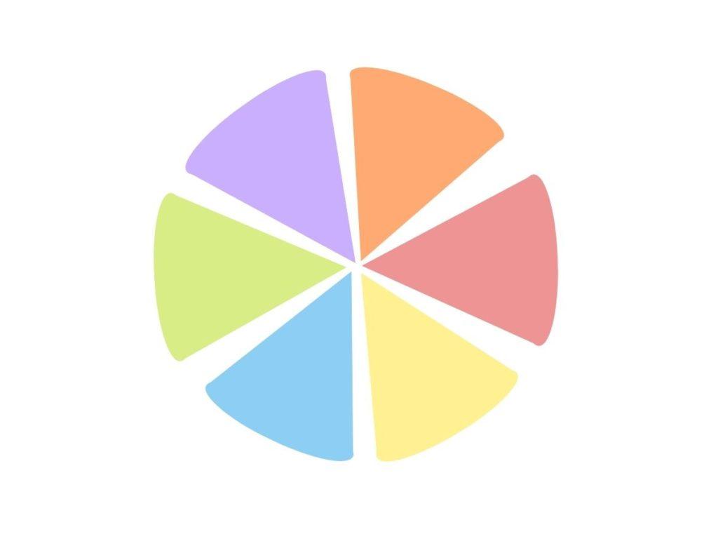 La ruota dei colori per i correcting concealer